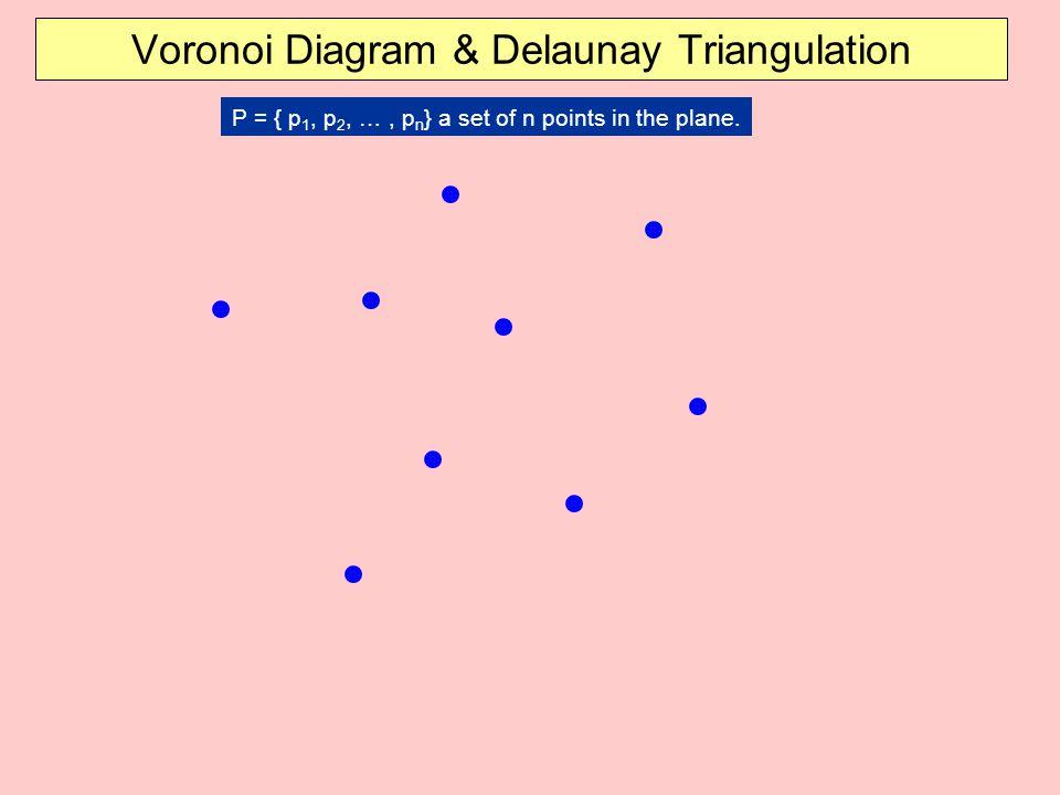 Voronoi Diagram & Delaunay Triangulation