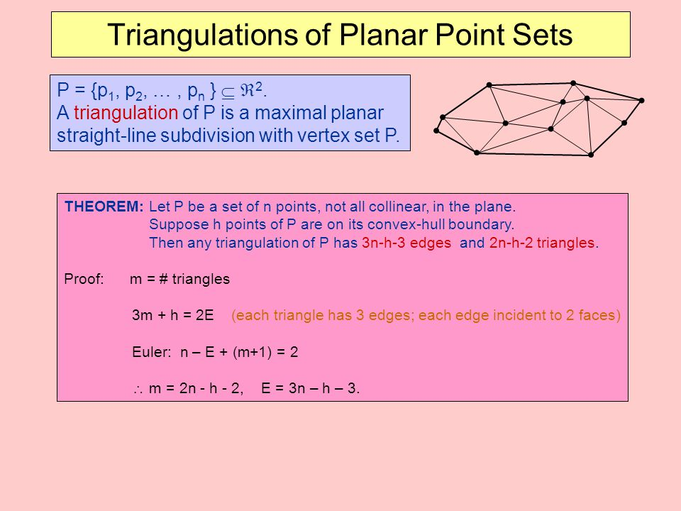 Triangulations of Planar Point Sets