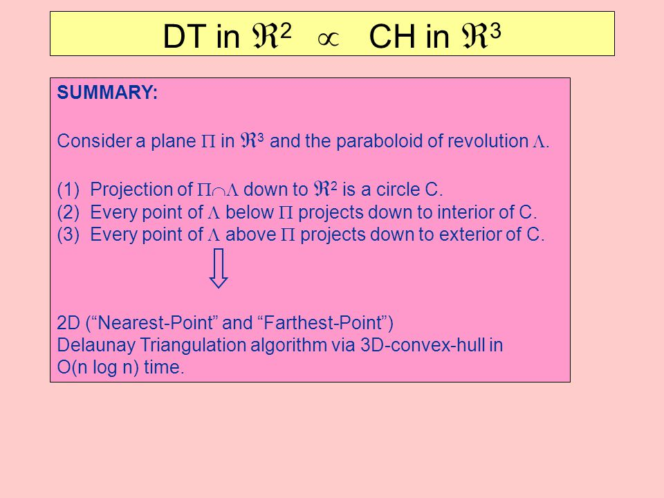 DT in 2  CH in 3 SUMMARY: Consider a plane P in 3 and the paraboloid of revolution L. Projection of PL down to 2 is a circle C.