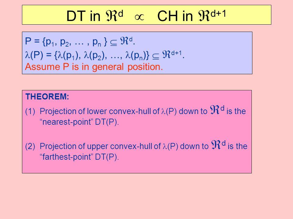DT in d  CH in d+1 P = {p1, p2, … , pn }  d.