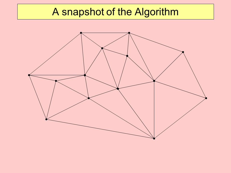 A snapshot of the Algorithm