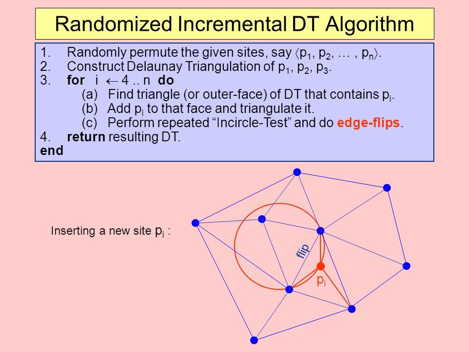 Randomized Incremental DT Algorithm
