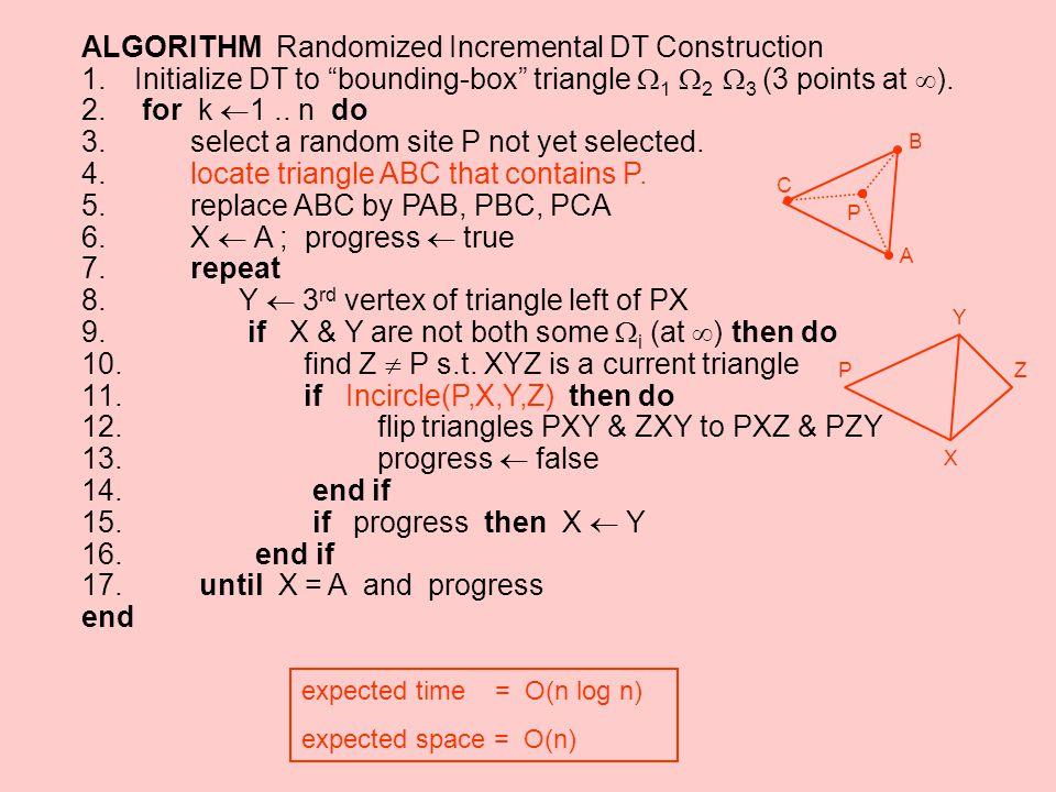 ALGORITHM Randomized Incremental DT Construction