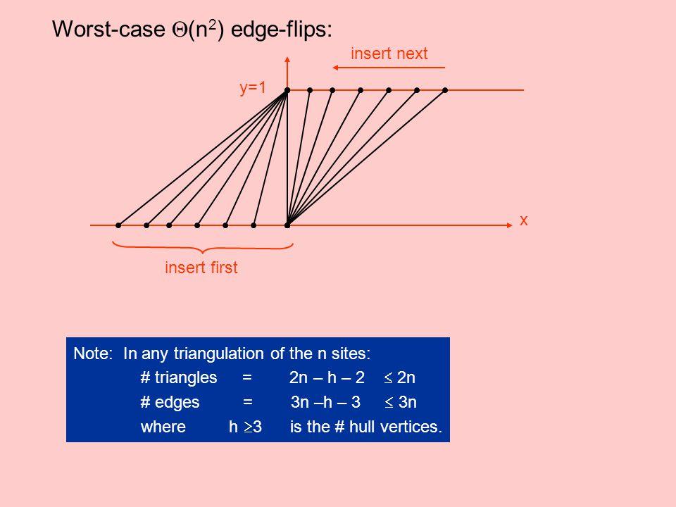 Worst-case Q(n2) edge-flips: