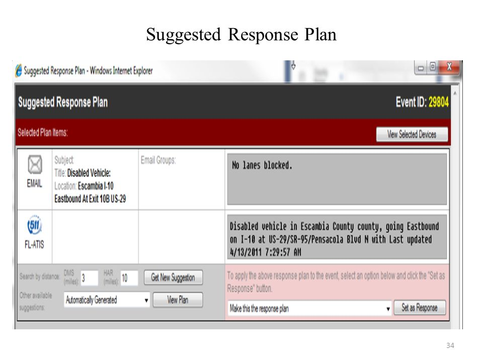Suggested Response Plan
