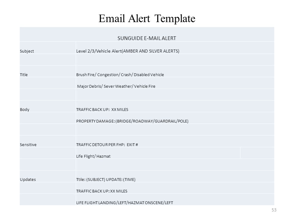 Email Alert Template SUNGUIDE E-MAIL ALERT