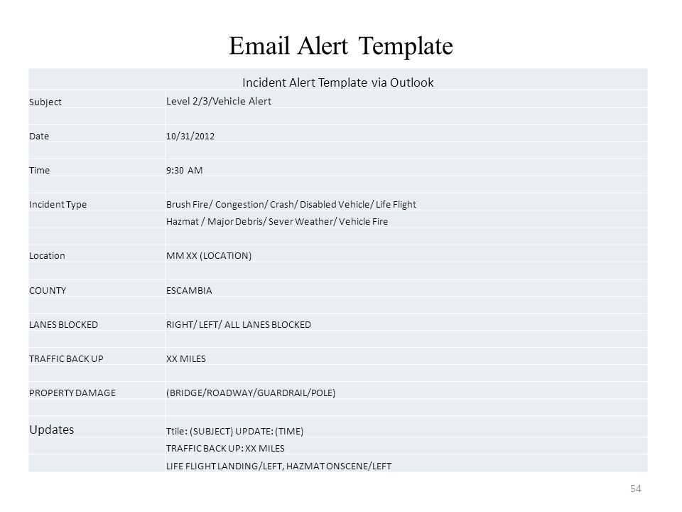 Incident Alert Template via Outlook