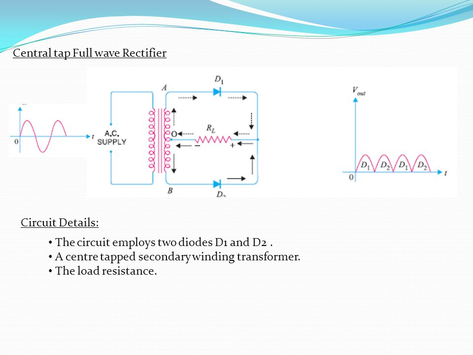 Central tap Full wave Rectifier
