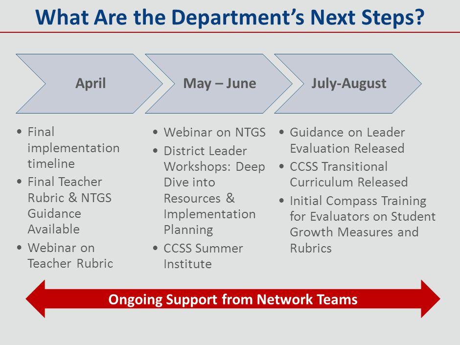 What Are the Department's Next Steps