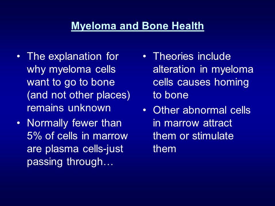 Myeloma and Bone Health