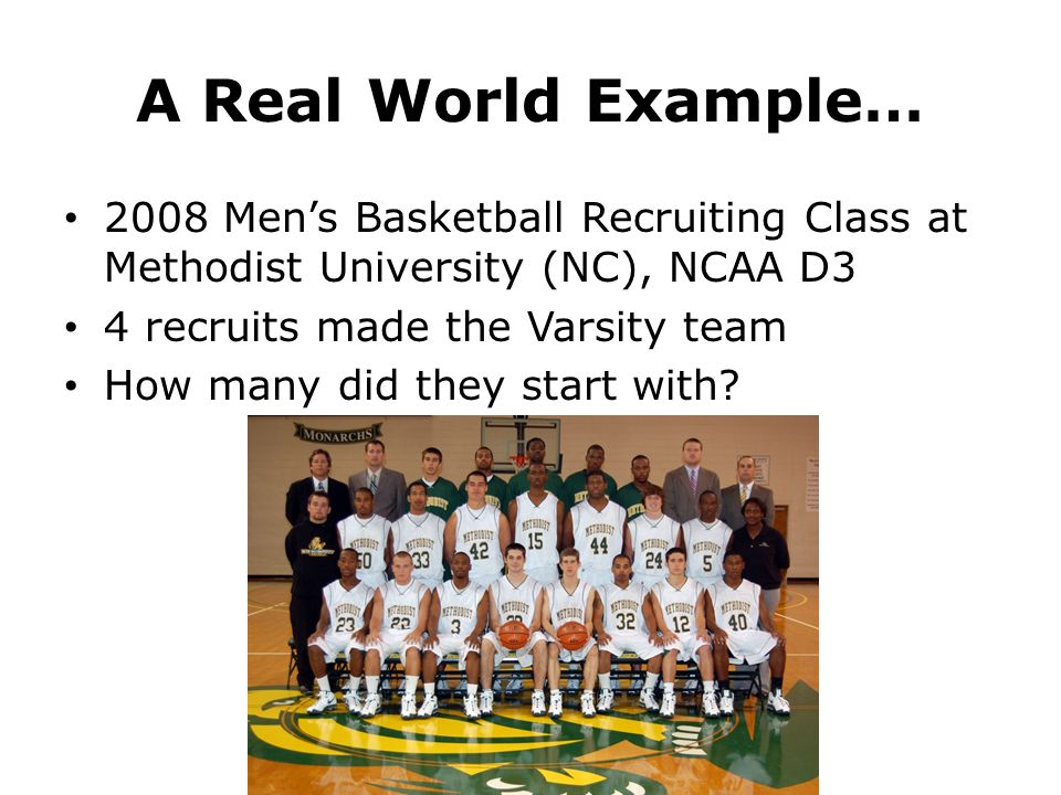 A Real World Example… 2008 Men's Basketball Recruiting Class at Methodist University (NC), NCAA D3.