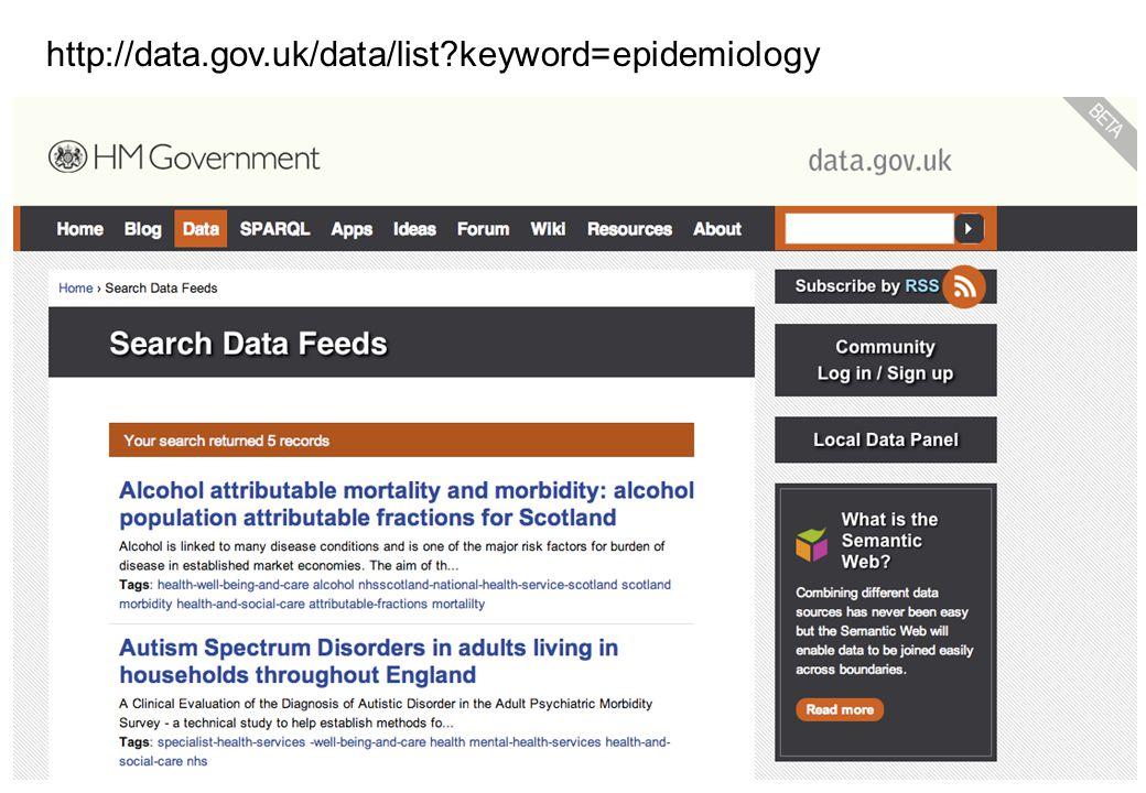 Data.gov.uk http://data.gov.uk/data/list keyword=epidemiology