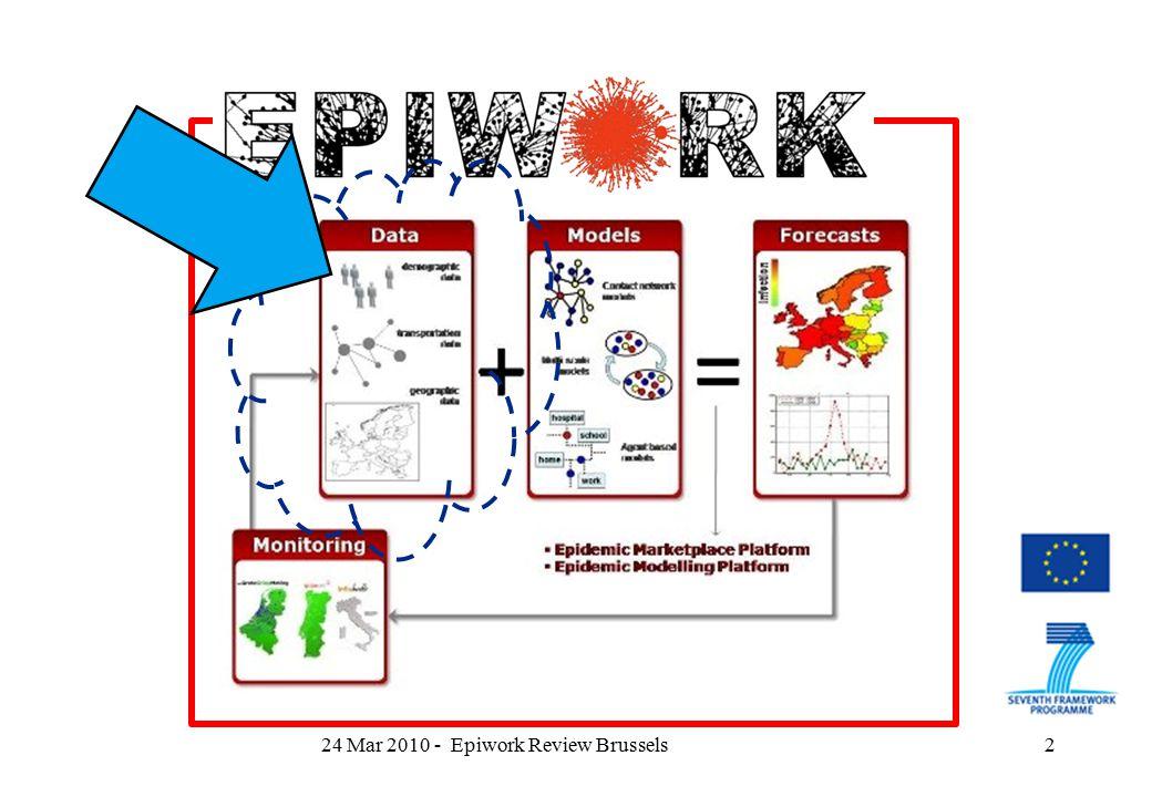 Epiwork 24 Mar 2010 - Epiwork Review Brussels