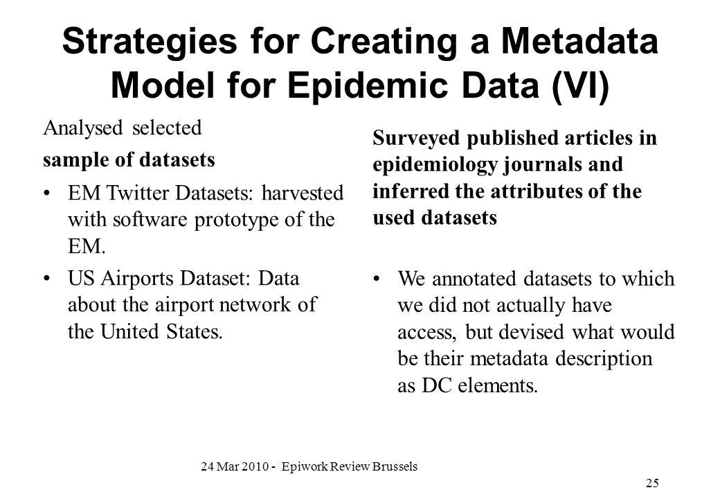 Strategies for Creating a Metadata Model for Epidemic Data (VI)