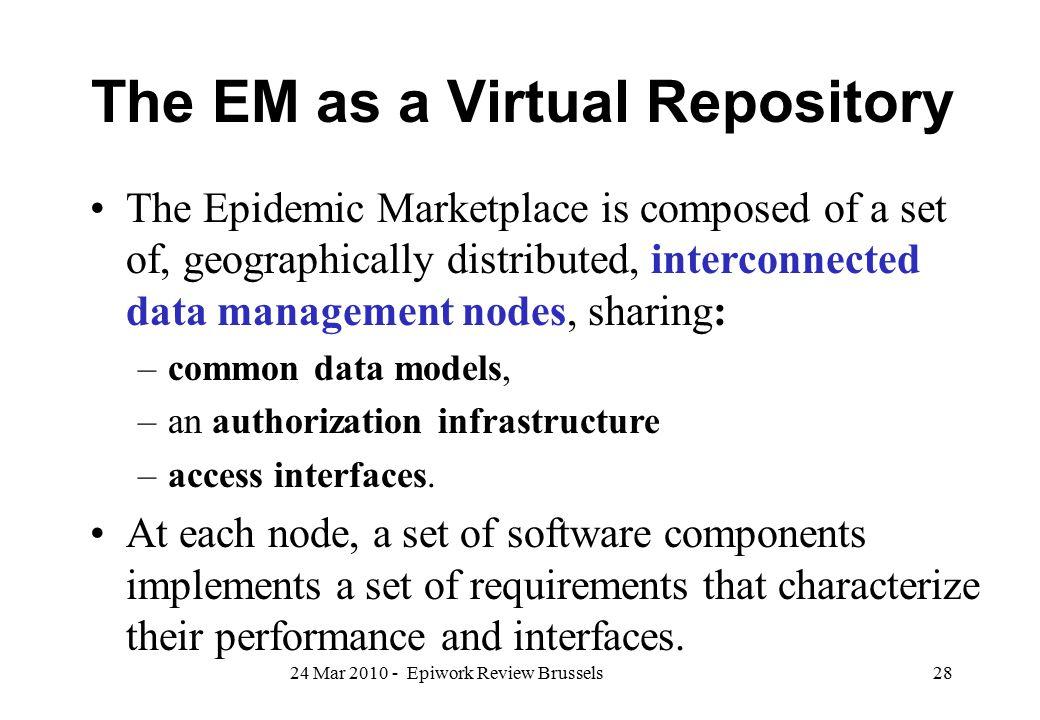 The EM as a Virtual Repository