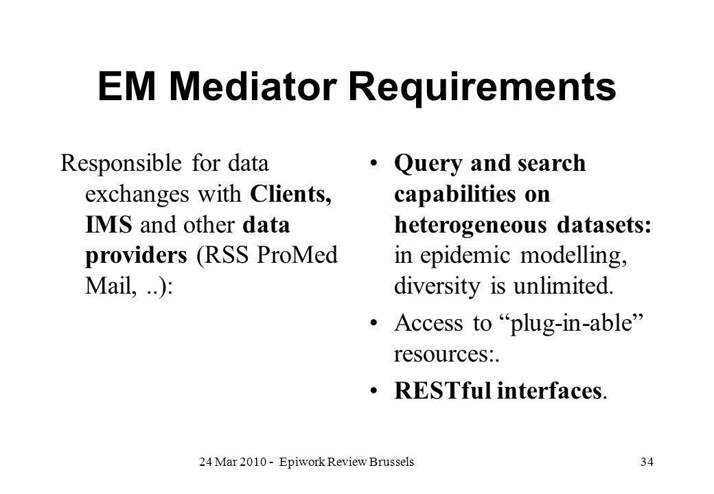 EM Mediator Requirements