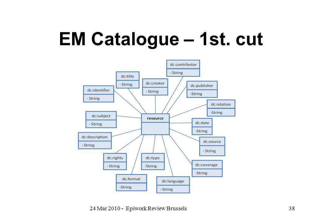 EM Catalogue – 1st. cut 24 Mar 2010 - Epiwork Review Brussels