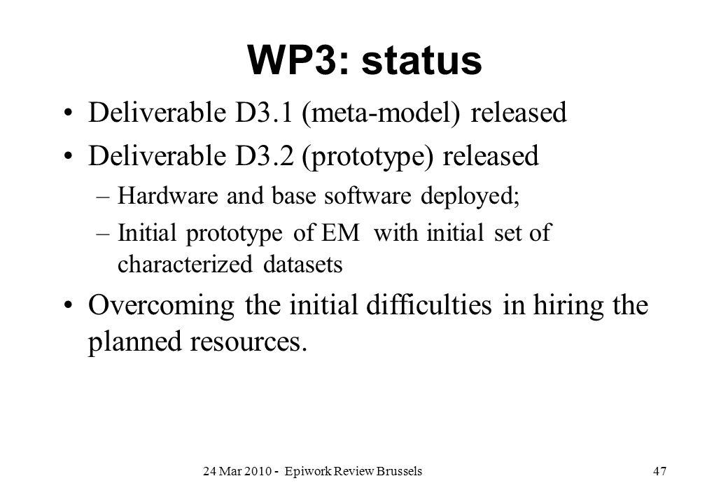 WP3: status Deliverable D3.1 (meta-model) released