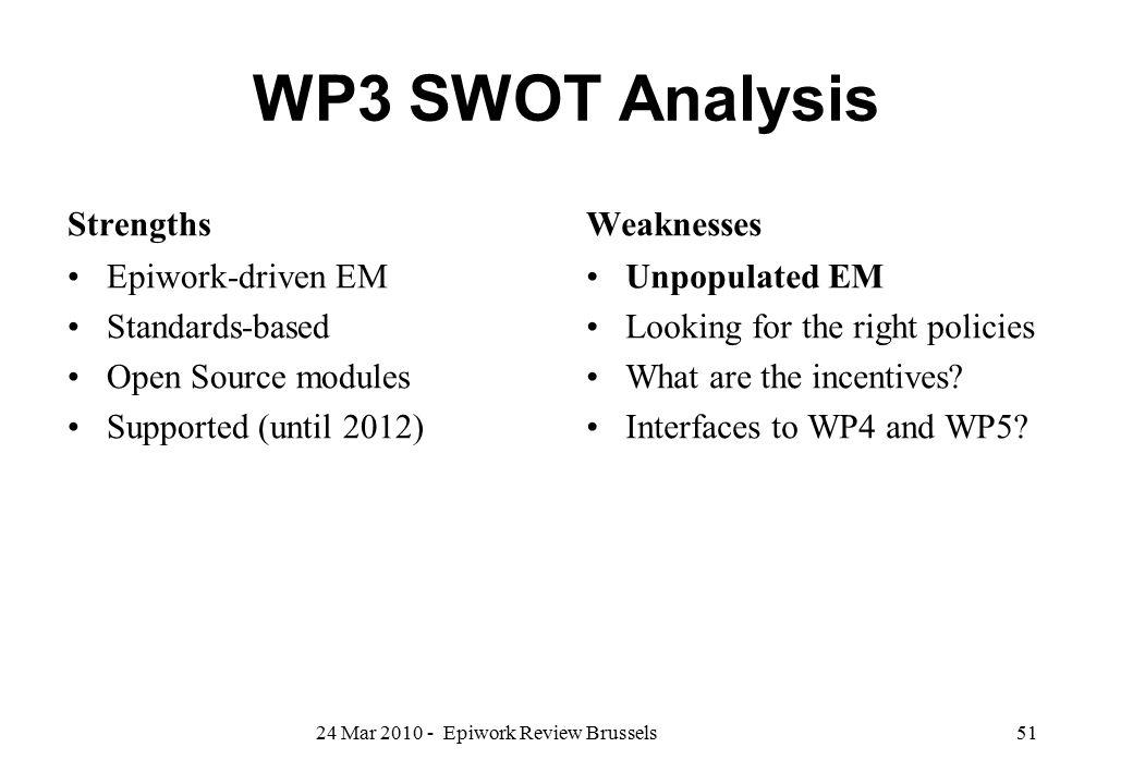 WP3 SWOT Analysis Strengths Weaknesses Epiwork-driven EM