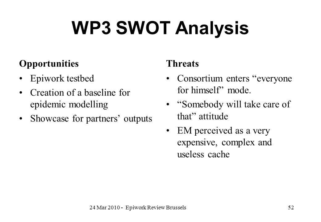 WP3 SWOT Analysis Opportunities Threats Epiwork testbed