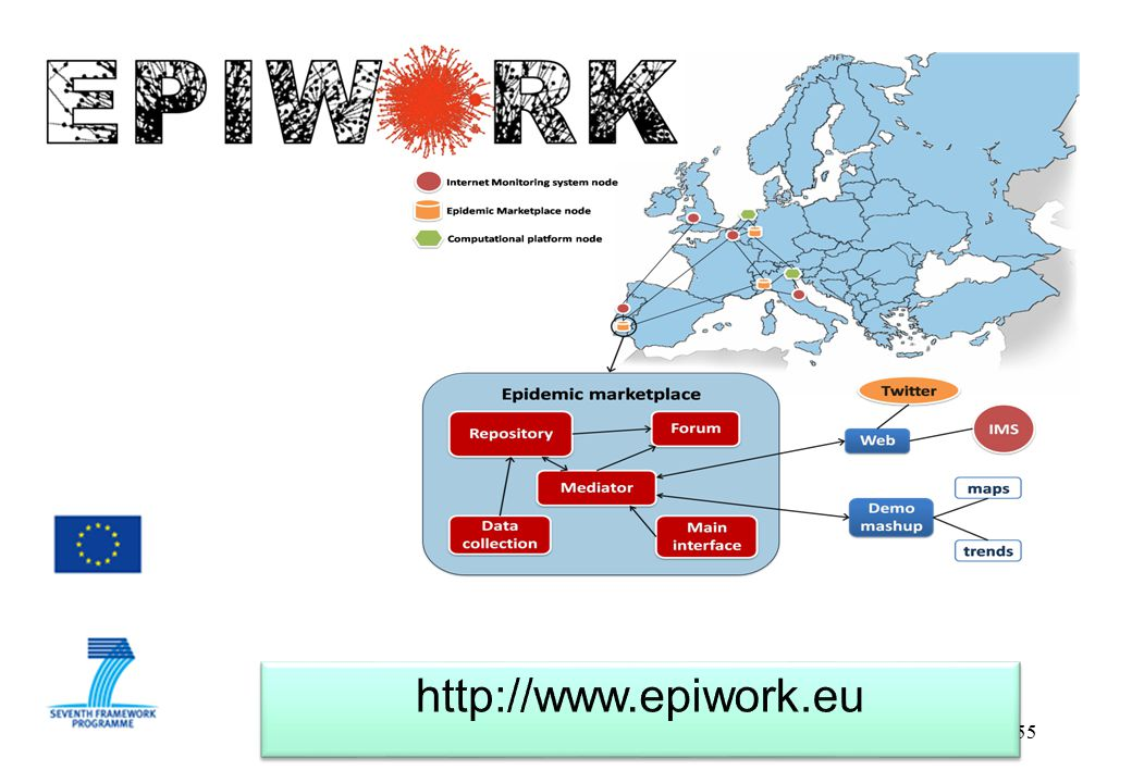 The EPIWORK project proposes a multidisciplinary research effort aimed at developing the appropriate framework of tools and knowledge needed for the design of epidemic forecast infrastructures to be used in by epidemiologists and public health scientists. The project is a truly interdisciplinary effort, anchored to the research questions and needs of epidemiology research by the participation in the consortium of leading epidemiologists, public health specialists and mathematical biologists.
