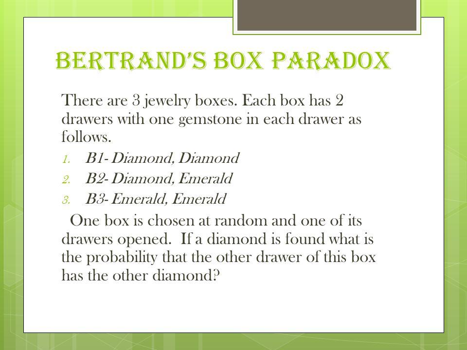 BERTRAND'S BOX PARADOX