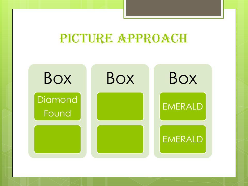 Picture approach Box Diamond Found EMERALD
