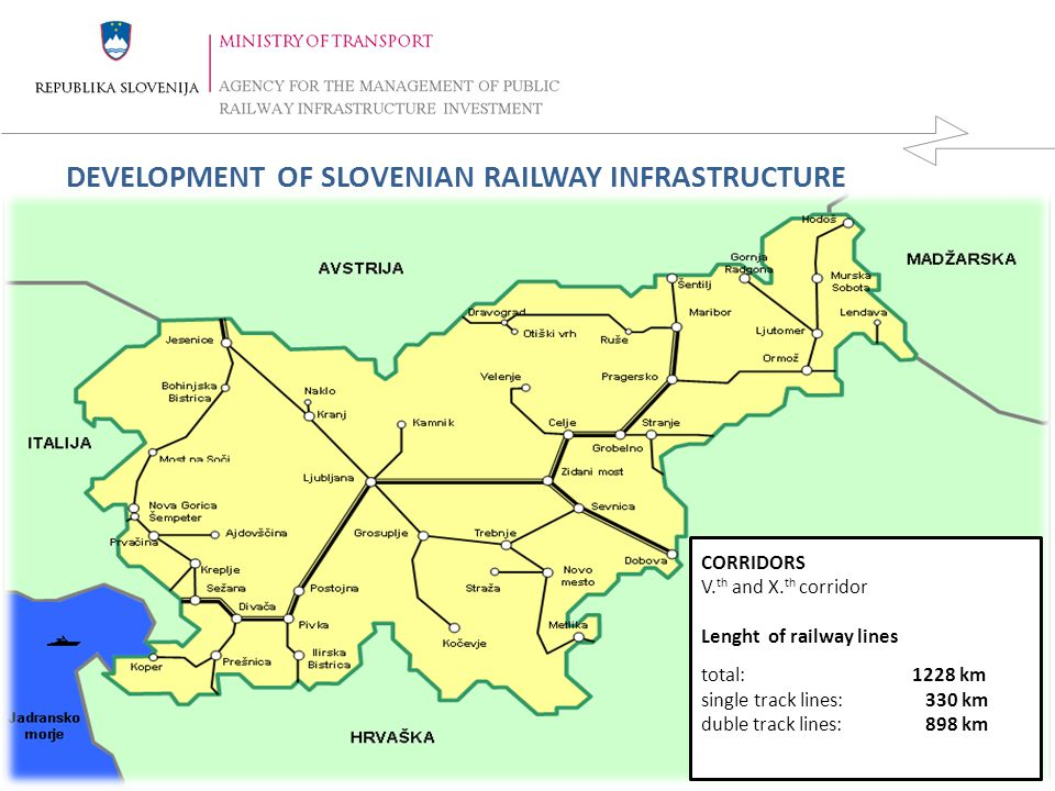 DEVELOPMENT OF SLOVENIAN RAILWAY INFRASTRUCTURE