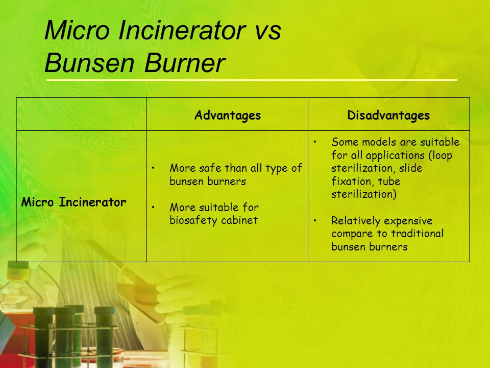Micro Incinerator vs Bunsen Burner