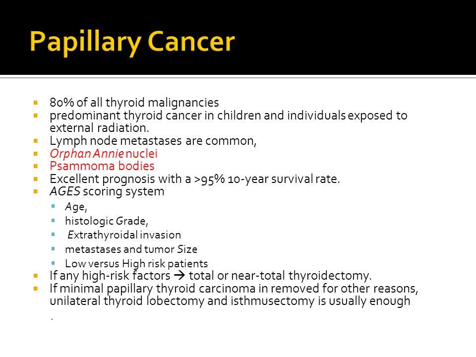 Papillary Cancer 80% of all thyroid malignancies