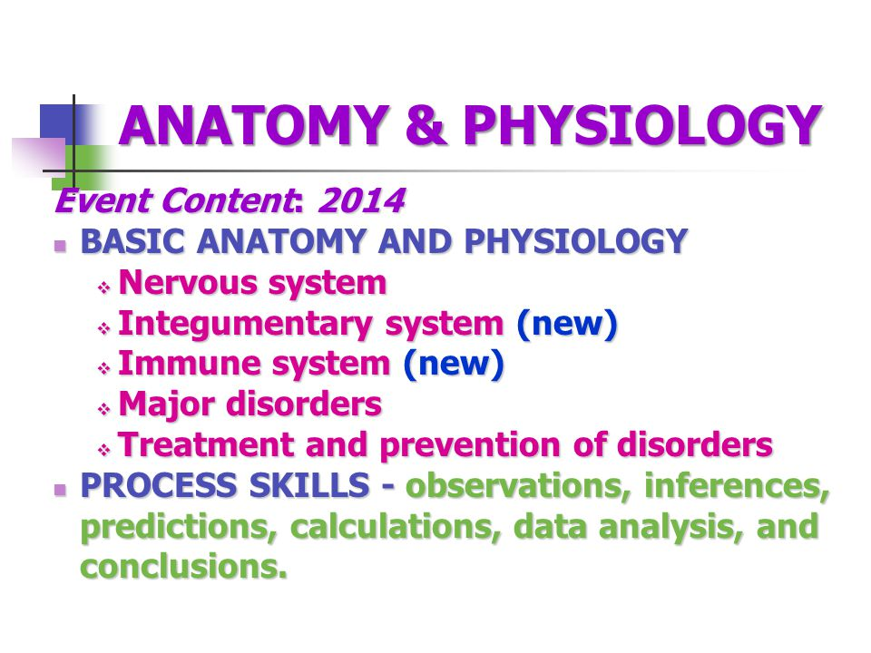ANATOMY & PHYSIOLOGY Event Content: 2014 BASIC ANATOMY AND PHYSIOLOGY