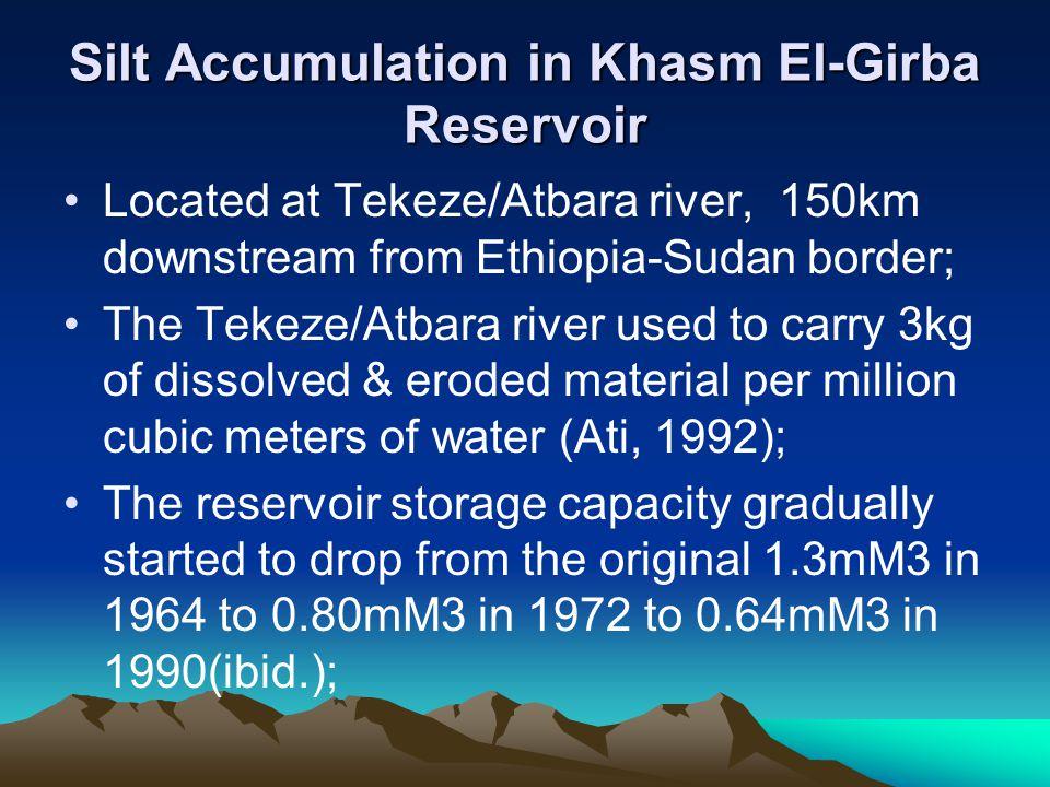 Silt Accumulation in Khasm El-Girba Reservoir