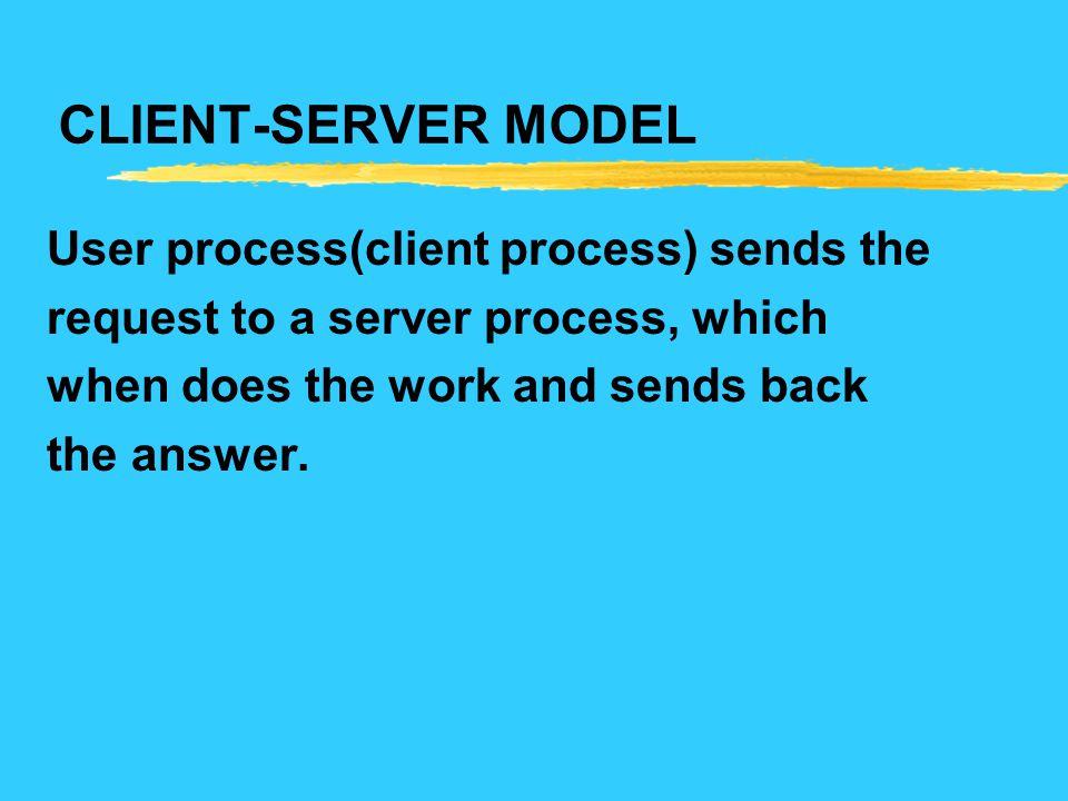 CLIENT-SERVER MODEL User process(client process) sends the