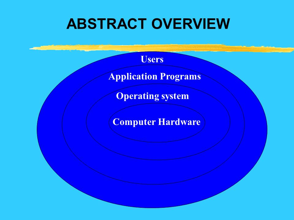 ABSTRACT OVERVIEW Users Application Programs Operating system