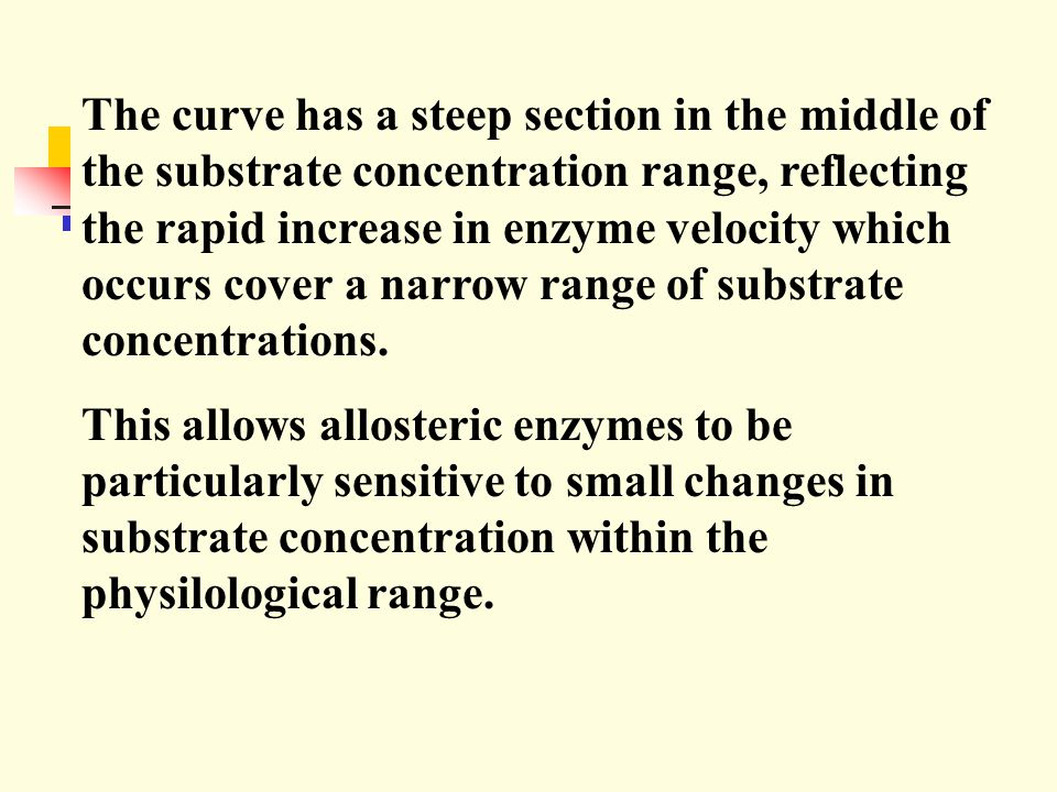 The curve has a steep section in the middle of the substrate concentration range, reflecting the rapid increase in enzyme velocity which occurs cover a narrow range of substrate concentrations.