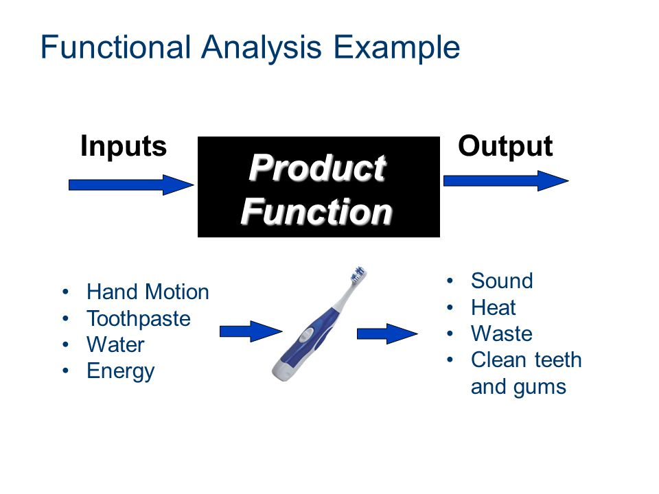 Functional Analysis Example