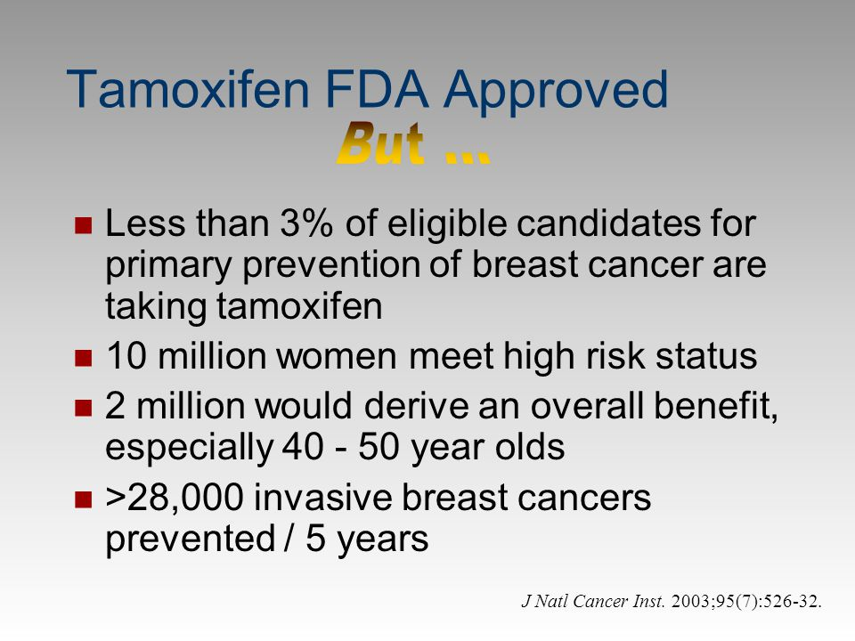 Tamoxifen FDA Approved