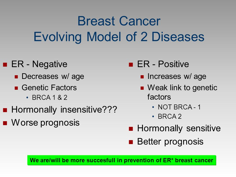 Breast Cancer Evolving Model of 2 Diseases