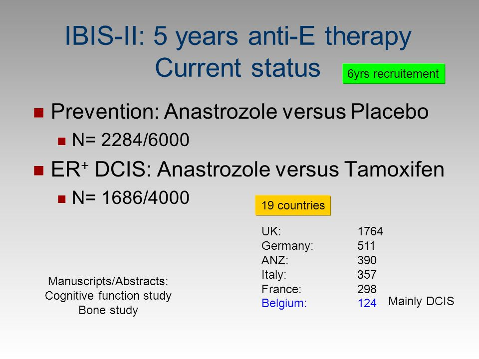 IBIS-II: 5 years anti-E therapy Current status