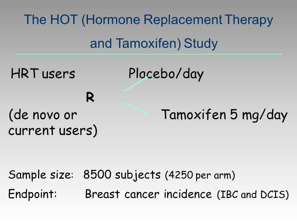 The HOT (Hormone Replacement Therapy