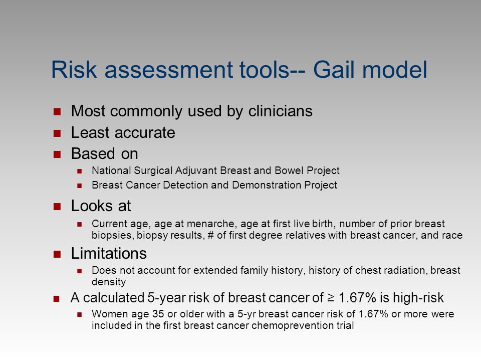 Risk assessment tools-- Gail model