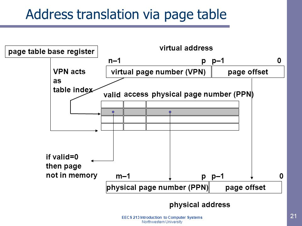 Address translation via page table