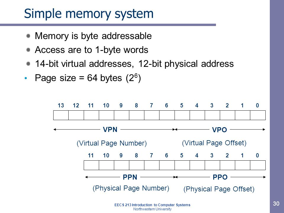 Simple memory system Memory is byte addressable