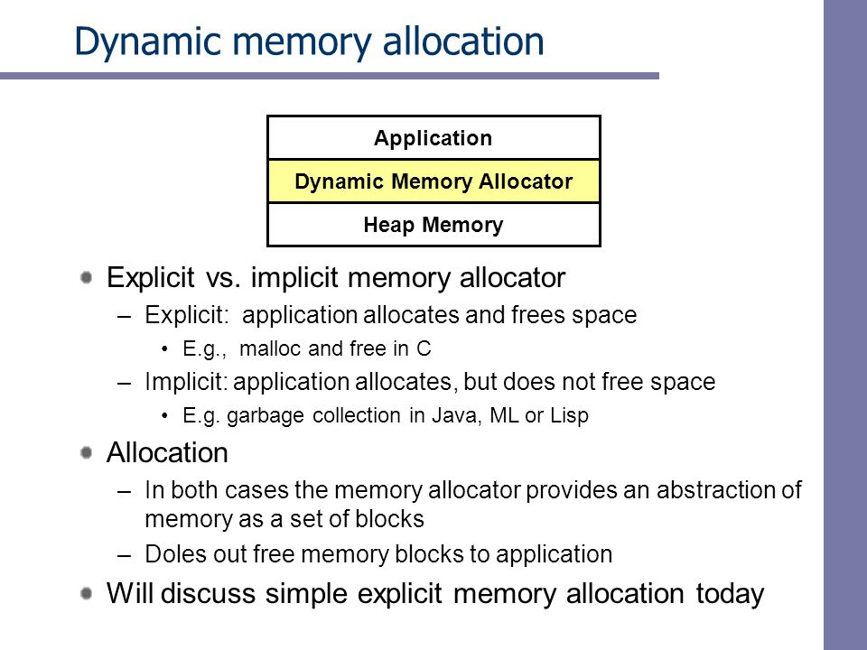 Dynamic Memory Allocator
