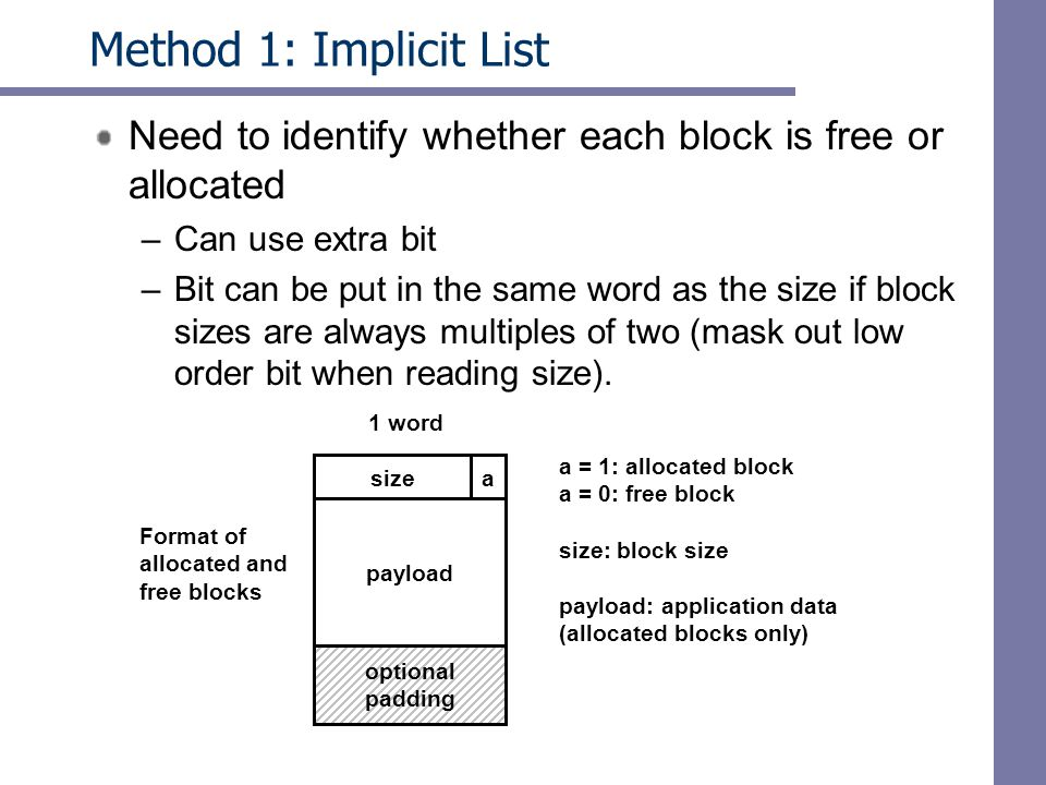 Method 1: Implicit List Need to identify whether each block is free or allocated. Can use extra bit.