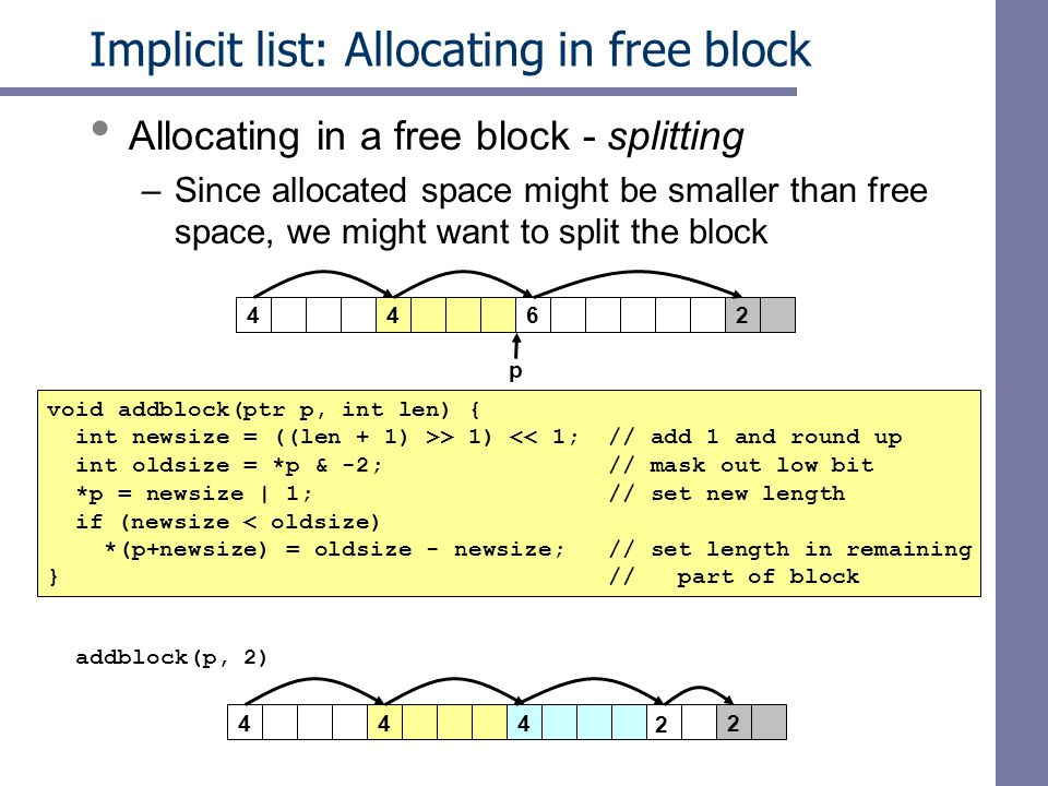 Implicit list: Allocating in free block