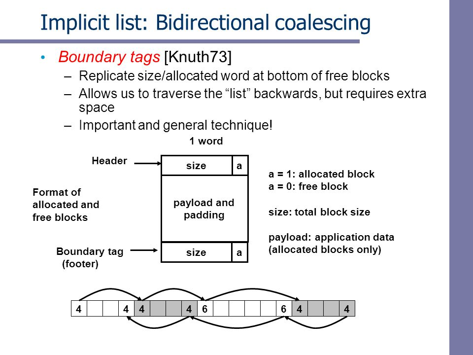 Implicit list: Bidirectional coalescing