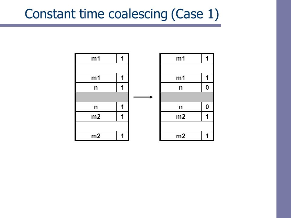 Constant time coalescing (Case 1)‏