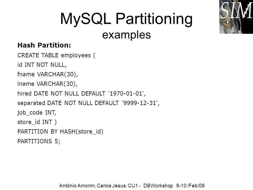 MySQL Partitioning examples