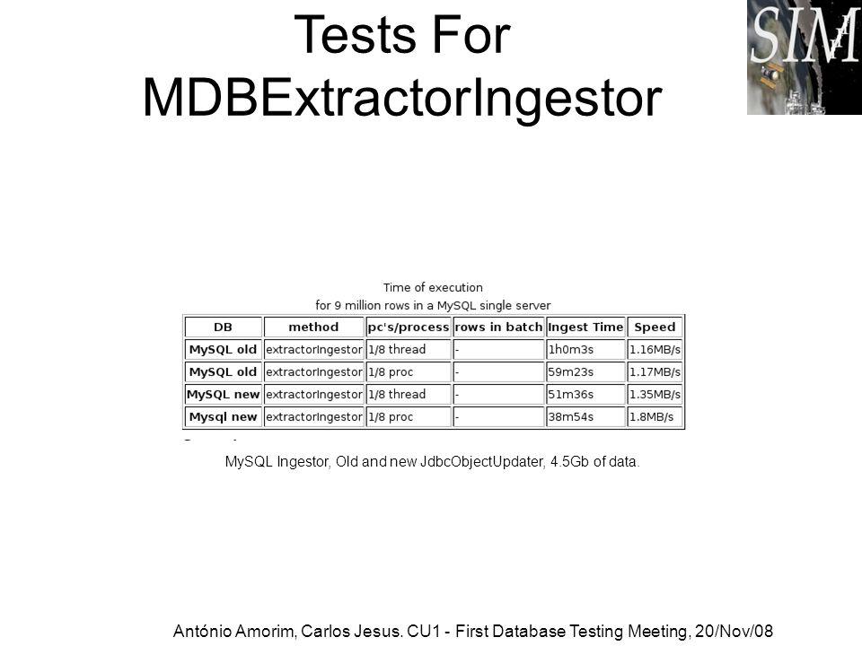 MDBExtractorIngestor